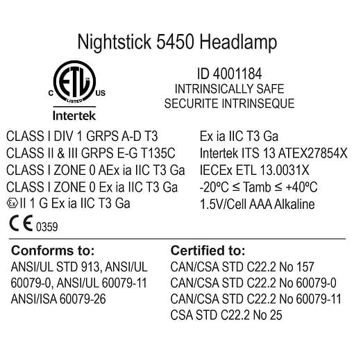 XPP-5452G Intrinsically Safe Dual-Function Headlamp - Product Mark