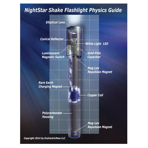 NightStar Shake Flashlight Physics Guide